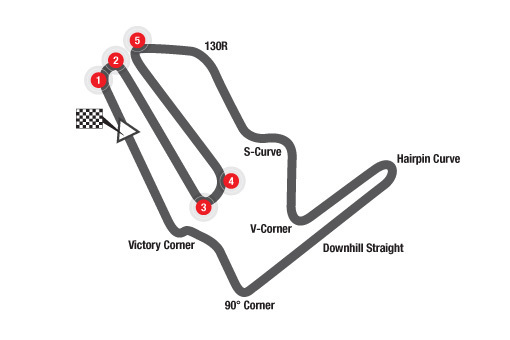 Twin Ring Motegi Circuit