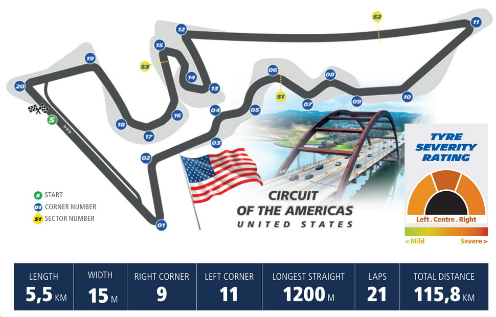 Схема Circuit of the Americas
