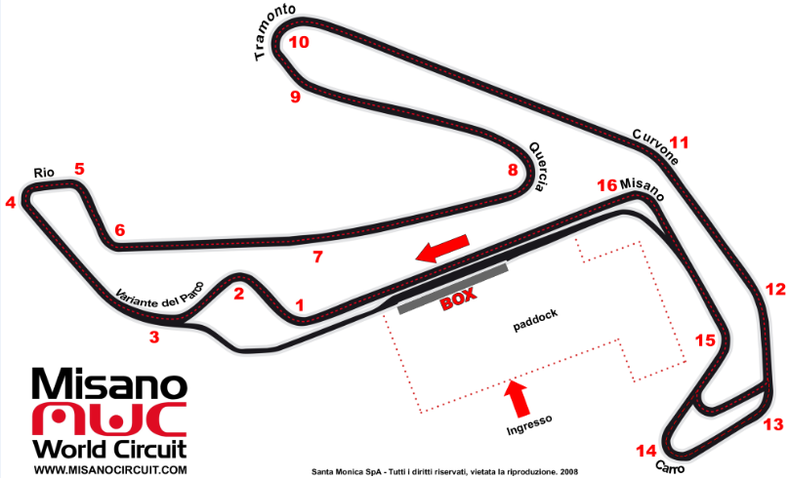 Схема Misano World Circuit