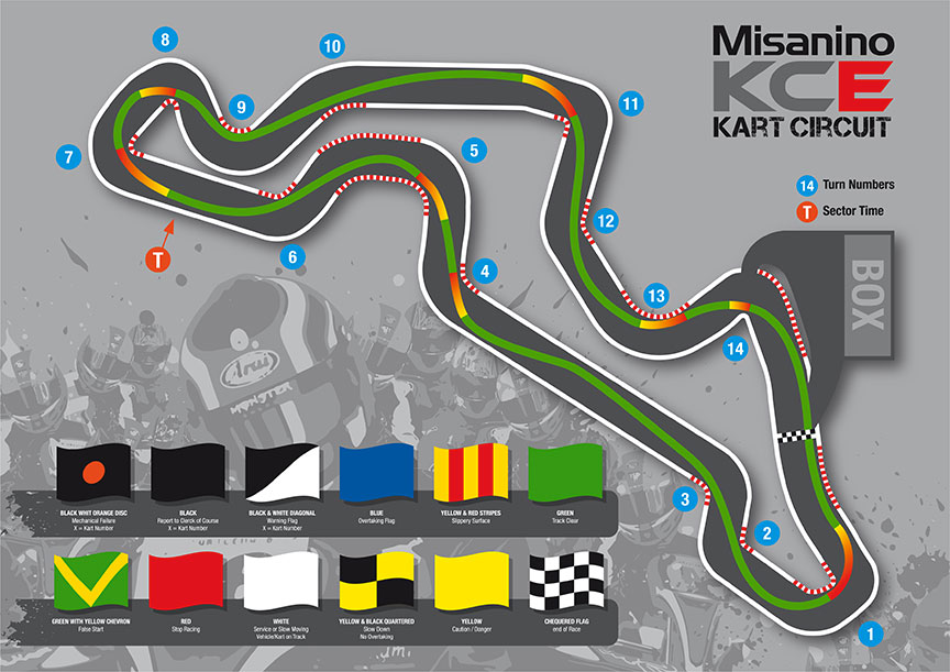 Misanino - Misano World Circuit в миниатюре