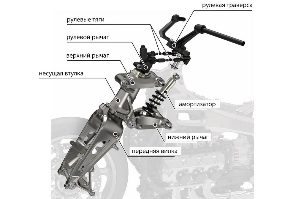 Устройство вилки Double Wishbone нового Honda GL1800 Gold Wing