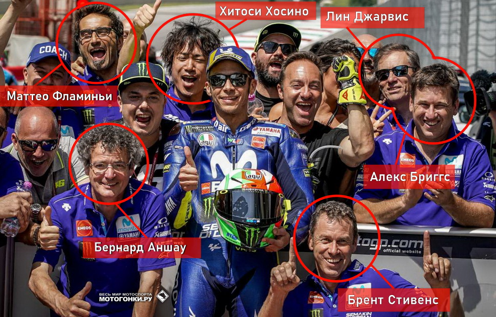 Team VR46: команда Валентино Росси в Yamaha Factory Racing в лицах