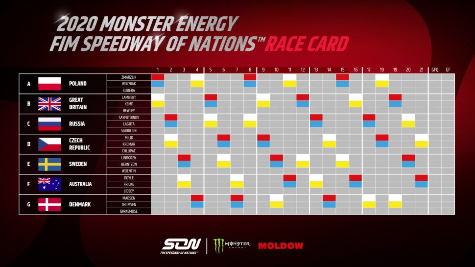 2020 Monster Energy Speedway of Nations Race card