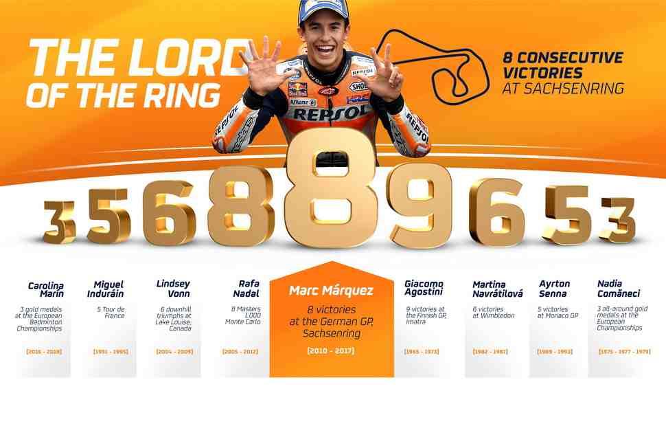 MotoGP: Марк Маркес догнал и перегнал Стоунера. Кто следующий?