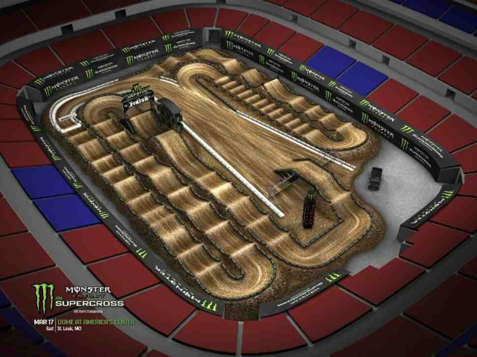 Суперкросс: анимация трека 11 этапа Чемпионата Мира/AMA - Сент-Луис