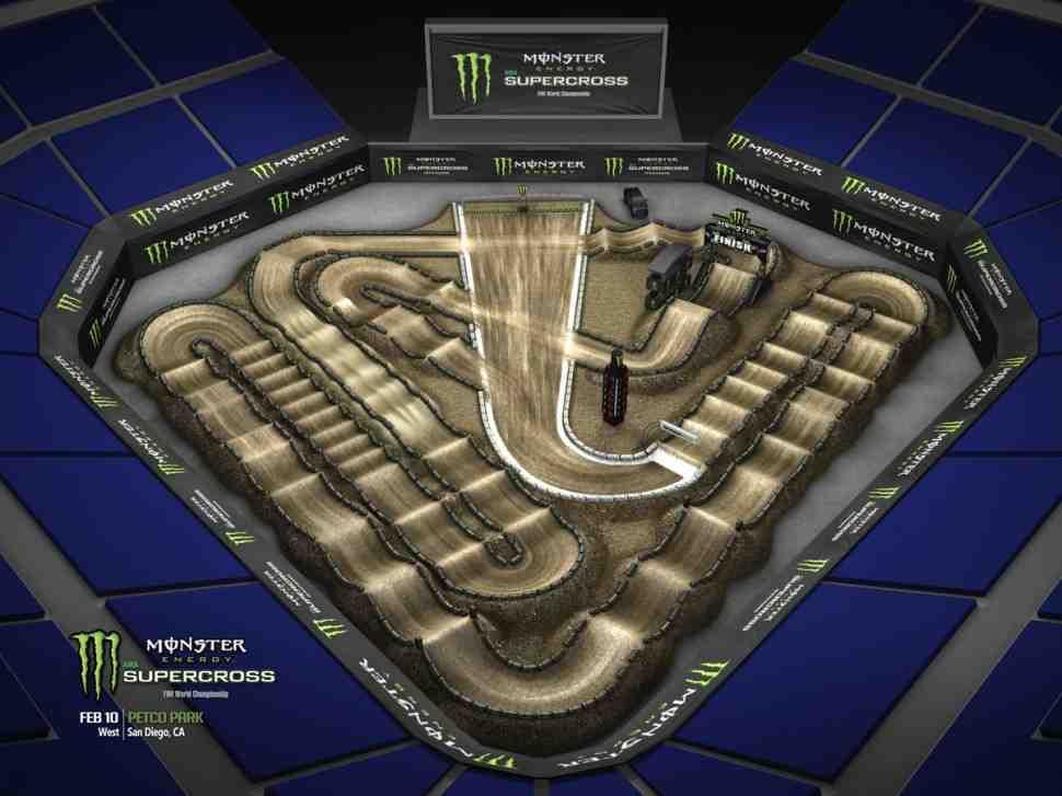 Суперкросс: анимация трека 6 этапа Чемпионата Мира/AMA - San Diego