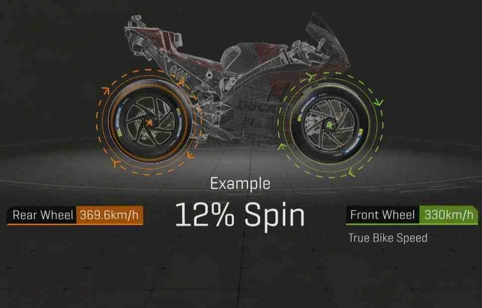 Технология MotoGP: Видео - почему заднее колесо изнашивается быстрее переднего?