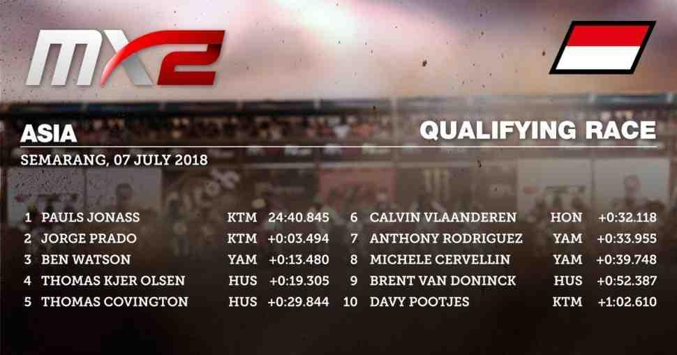 Мотокросс: Паульс Йонасс (KTM) выиграл квалификацию Гран-При Азии MX2 - результаты