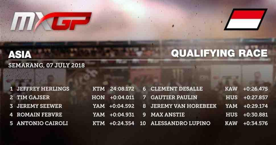 Мотокросс: победа Херлингса, сход Бобрышева - квалифиция Гран-При Азии MXGP, результаты