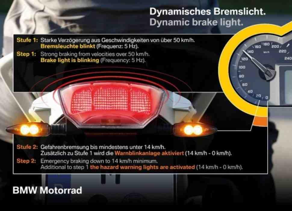 BMW оснастит R 1200 GS, XR и K1600GT системой Dynamic Braking Lights