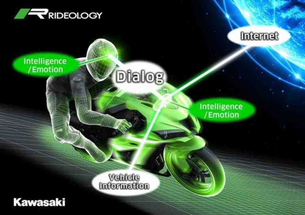 Kawasaki RIDEOLOGY - концепция мотоцикла с искусственным интеллектом